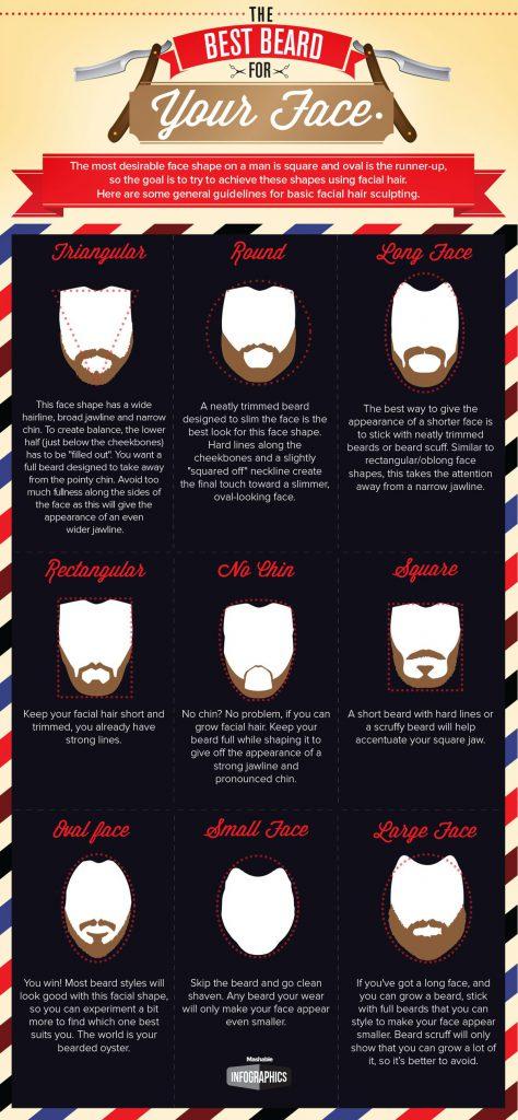 Beard Shape Infogrpahic